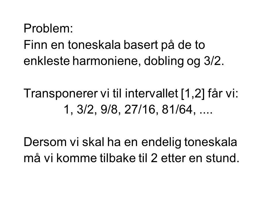 Problem: Finn en toneskala basert på de to. enkleste harmoniene, dobling og 3/2. Transponerer vi til intervallet [1,2] får vi: